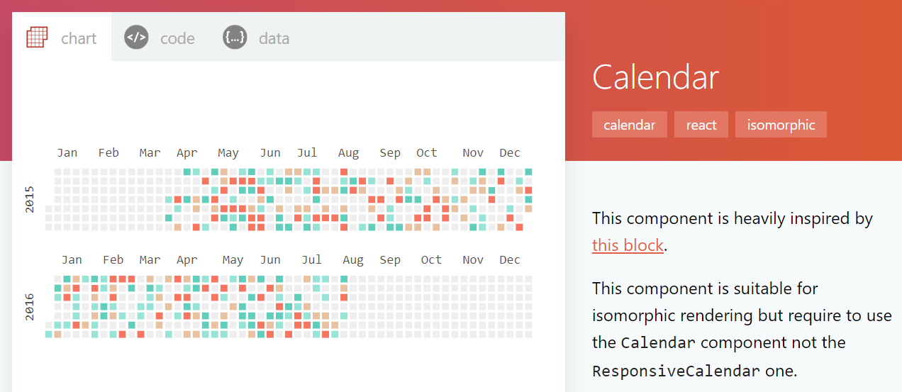 screenshot of nivo calendar